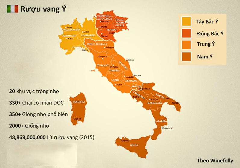 các vùng rượu vang ý nổi tiếng